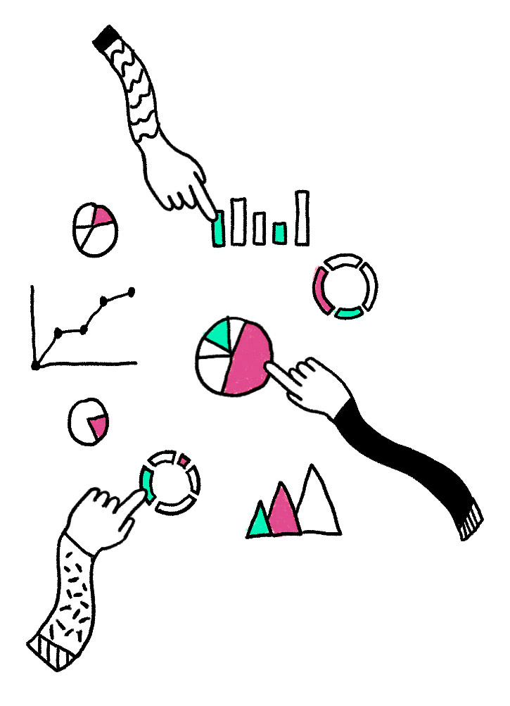 Hands pointing to various charts and graphs